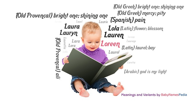 Meaning of the name Loreen
