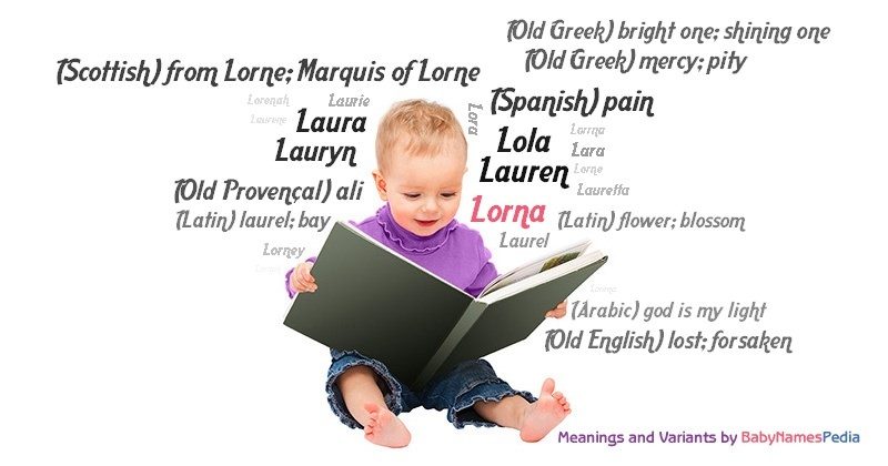 Meaning of the name Lorna