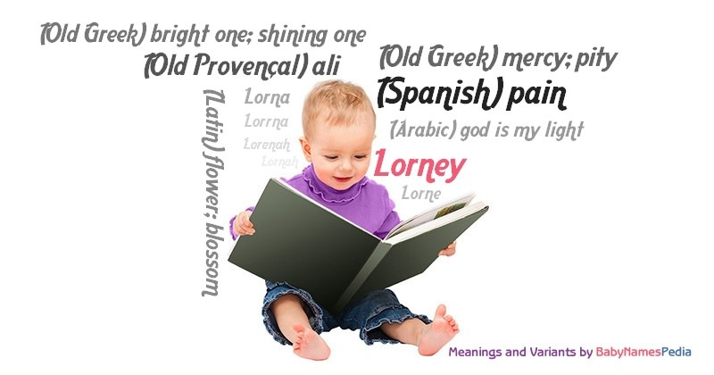 Meaning of the name Lorney