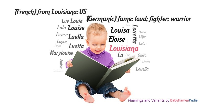 Meaning of the name Louisiana
