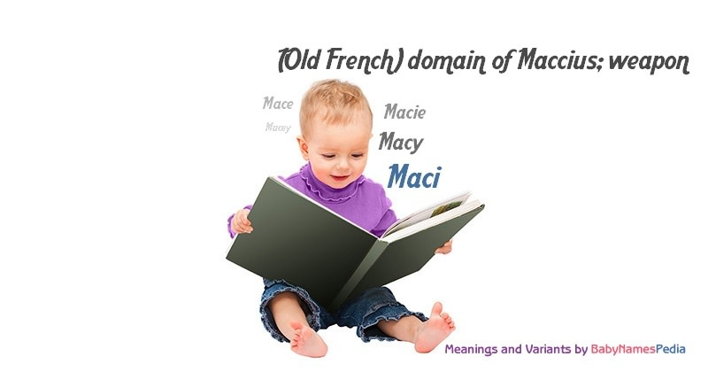 Meaning of the name Maci