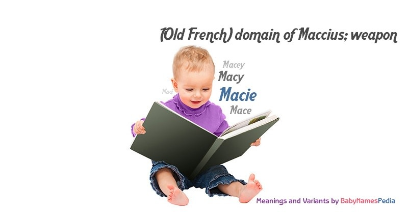 Meaning of the name Macie