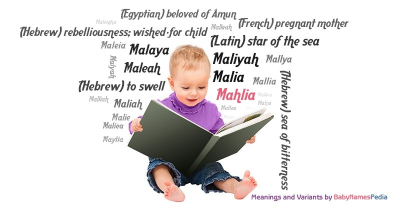 Meaning of the name Mahlia