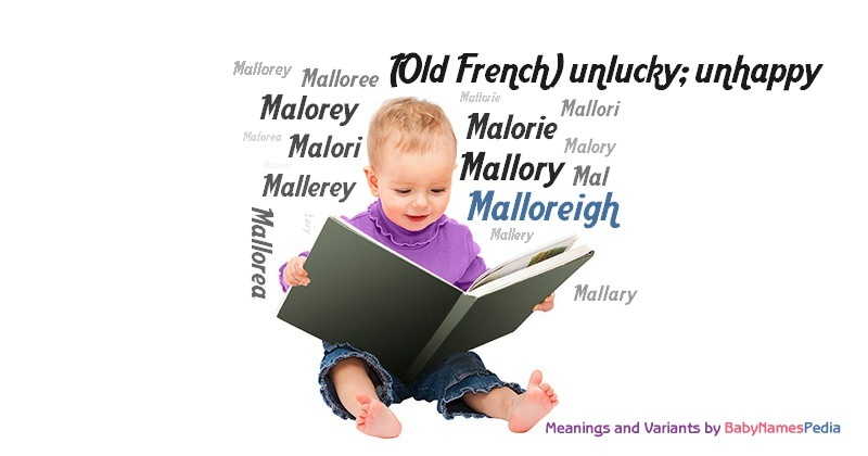 Meaning of the name Malloreigh