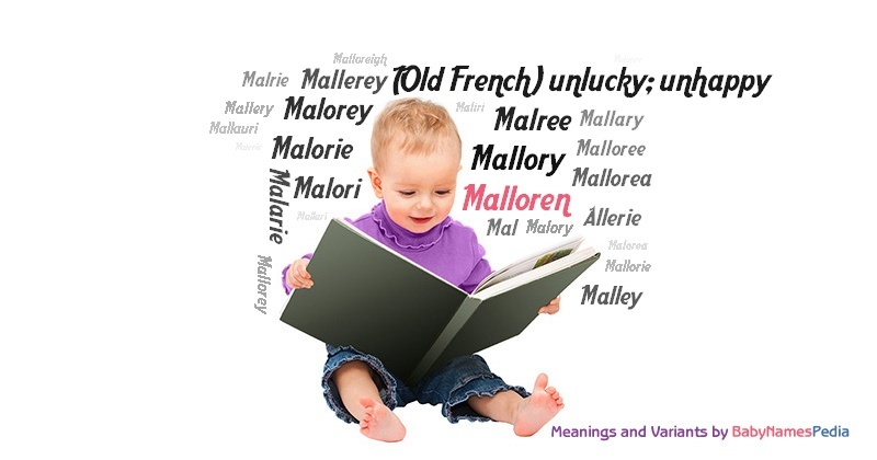Meaning of the name Malloren