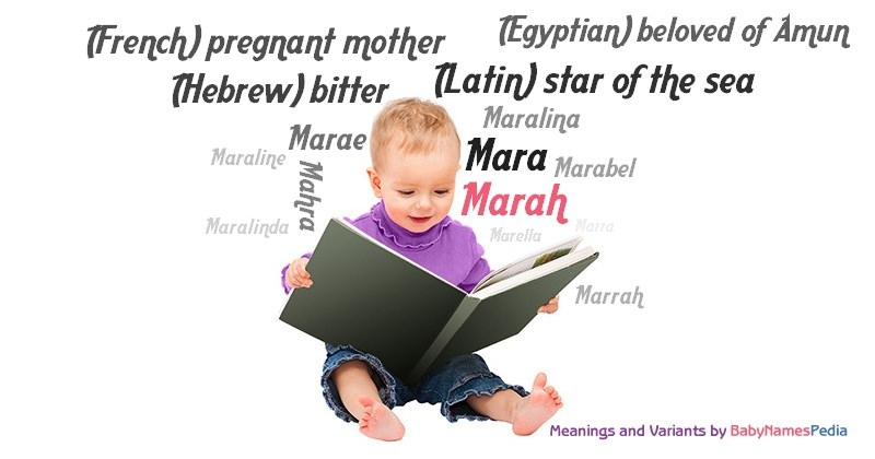 Marah - Meaning of Marah, What does Marah mean?