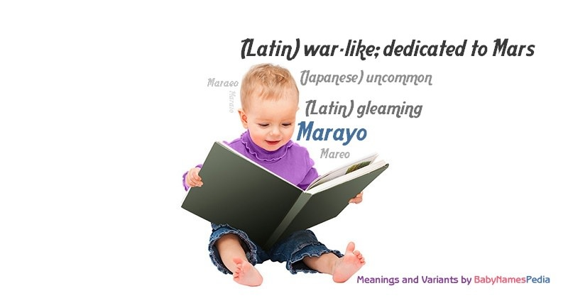 Meaning of the name Marayo