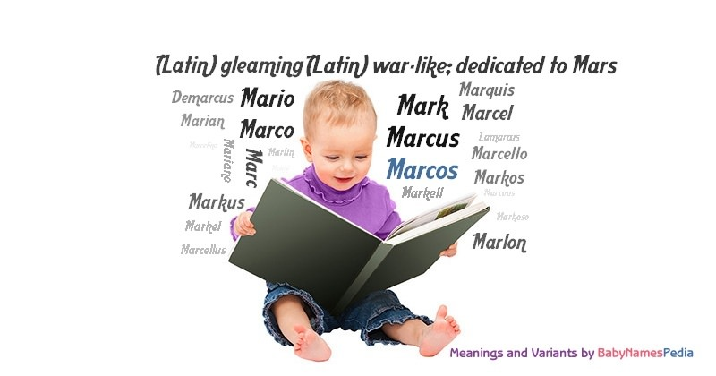 Meaning of the name Marcos