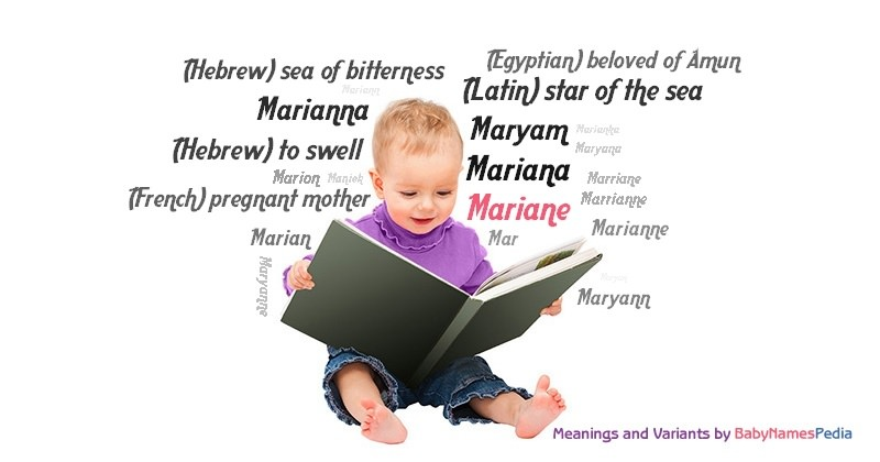 Meaning of the name Mariane