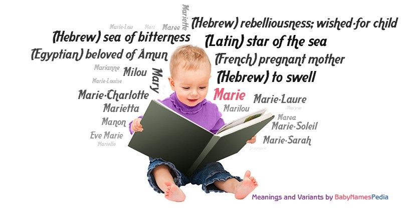 Meaning of the name Marie