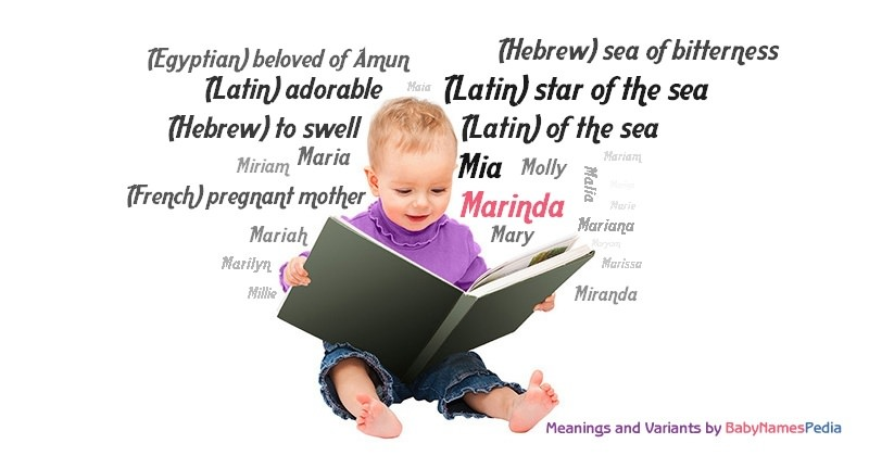 Meaning of the name Marinda