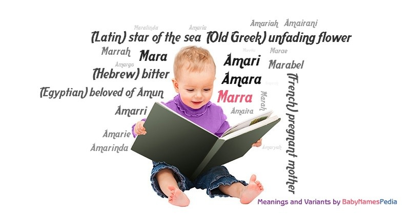 Meaning of the name Marra