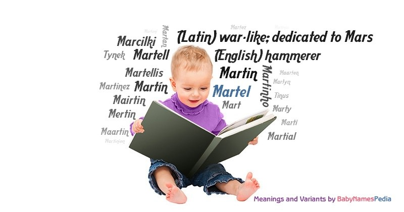 Meaning of the name Martel