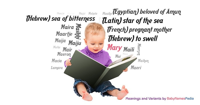 Meaning of the name Mary