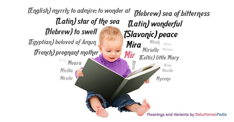 Meaning of the name Mir