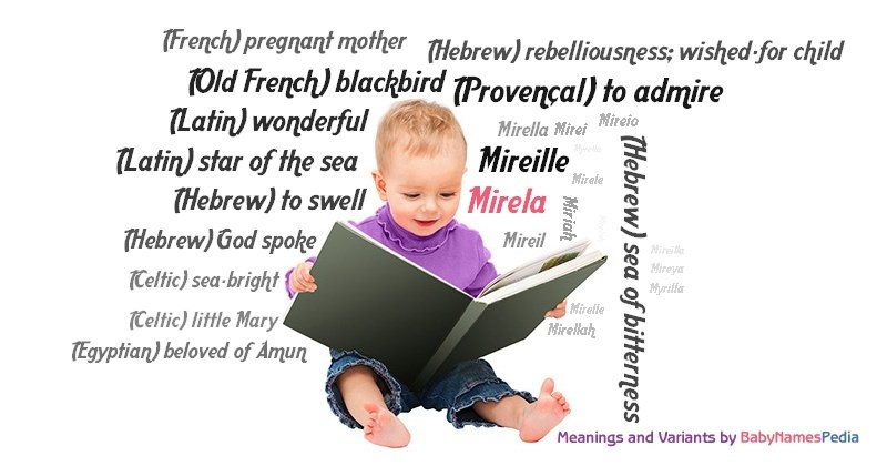 Meaning of the name Mirela