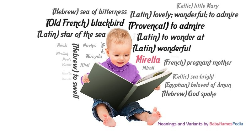 Meaning of the name Mirella