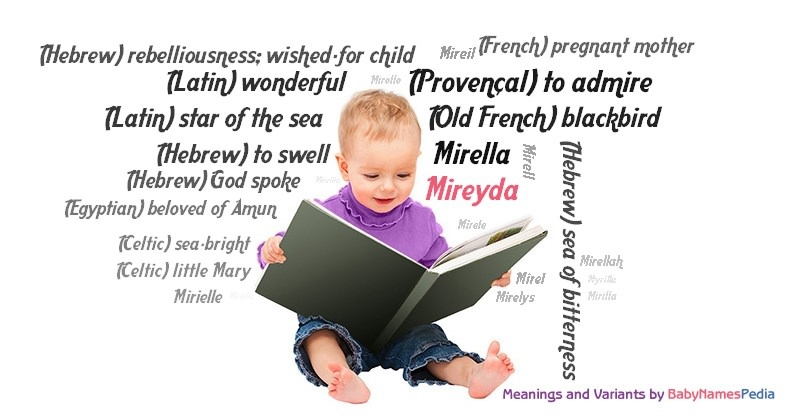 Meaning of the name Mireyda