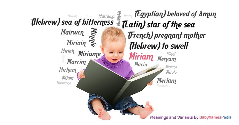 Meaning of the name Miriam