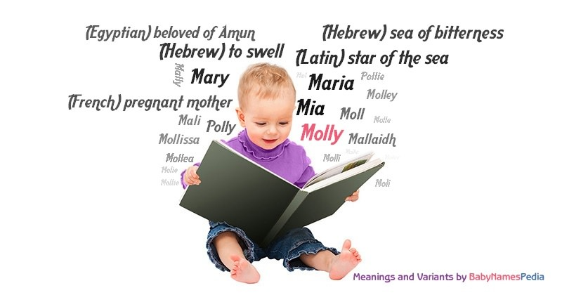 Meaning of the name Molly