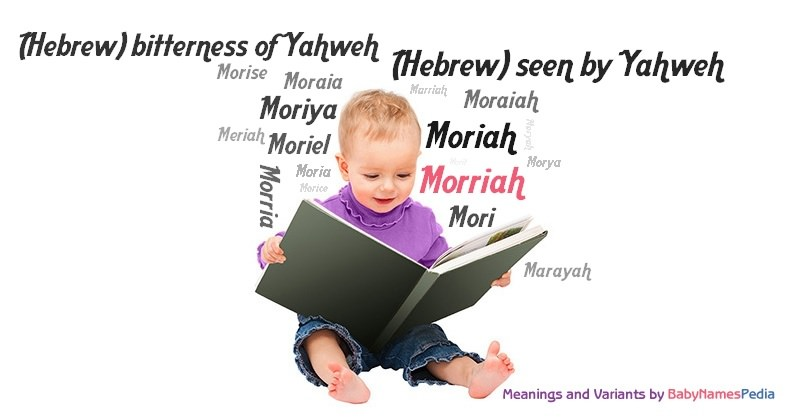 Morriah - Meaning of Morriah, What does Morriah mean?
