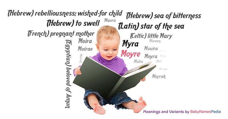 Meaning of the name Moyre