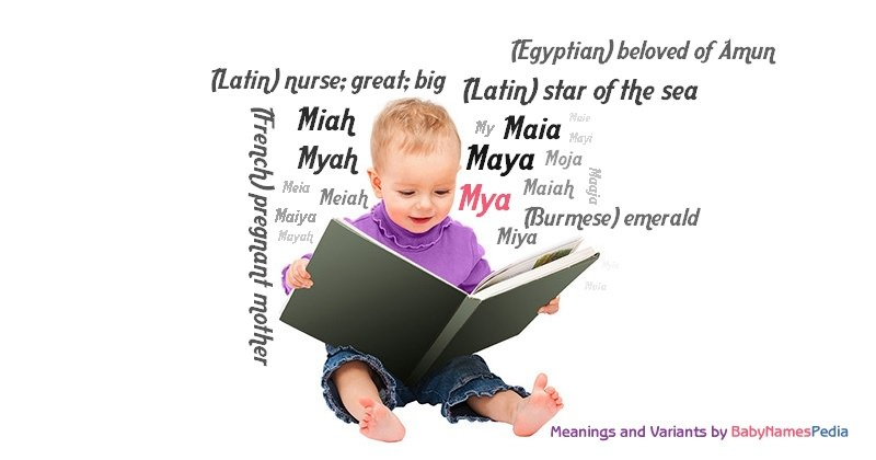 Meaning of the name Mya