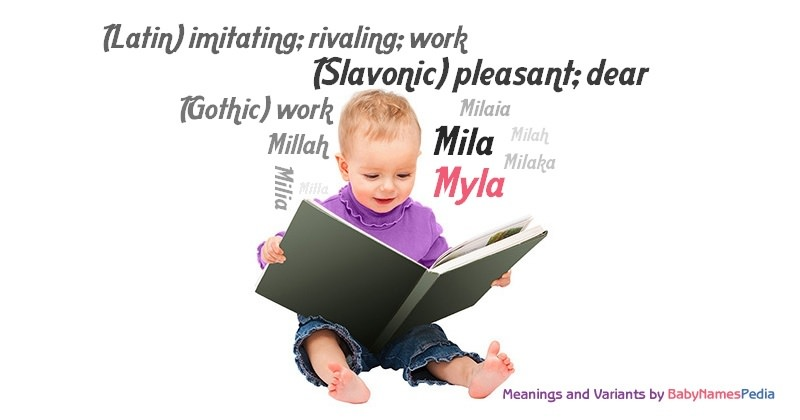 Meaning of the name Myla