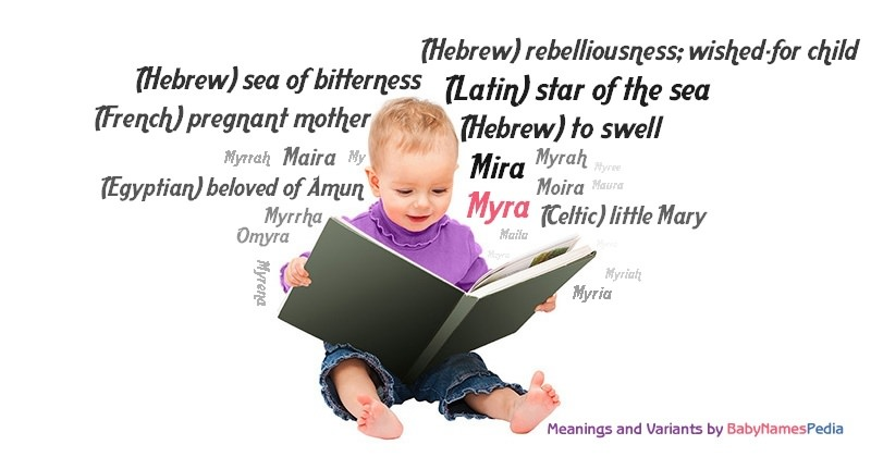 Meaning of the name Myra