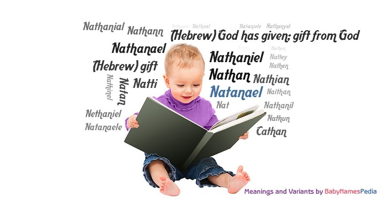 Meaning of the name Natanael