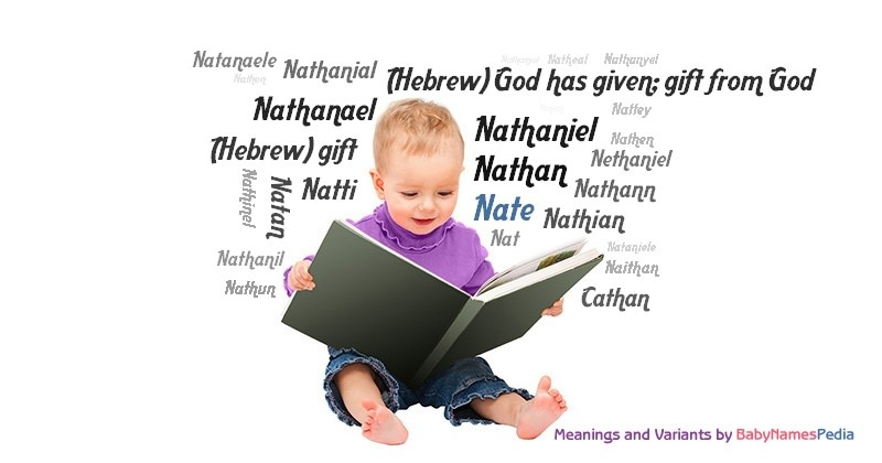 Meaning of the name Nate