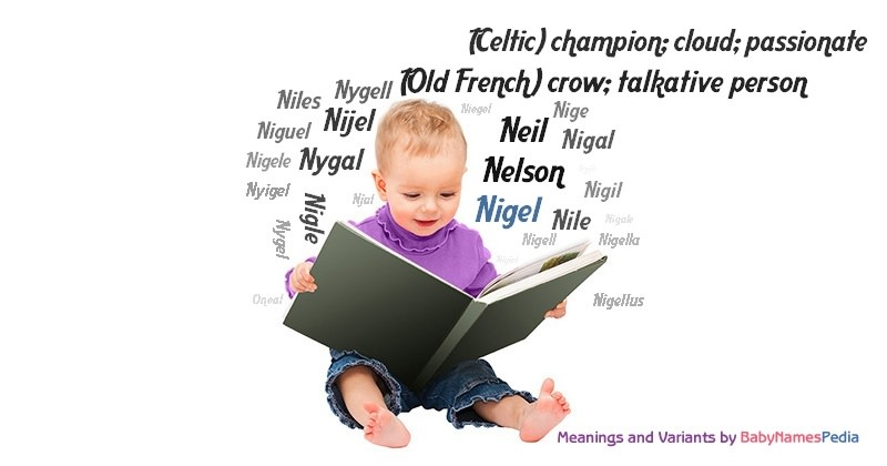 Meaning of the name Nigel
