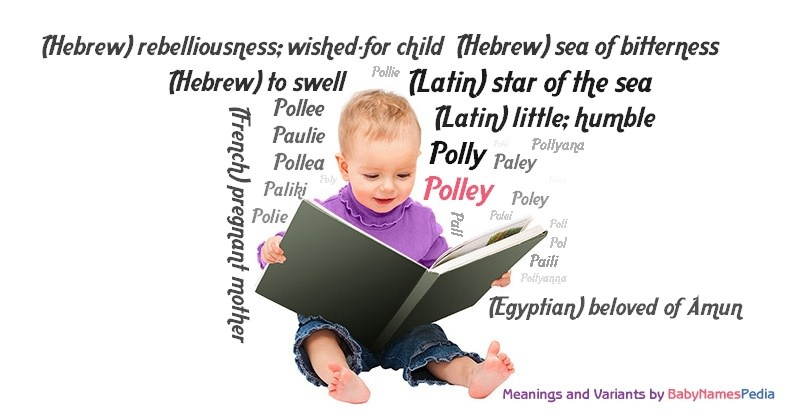 Meaning of the name Polley