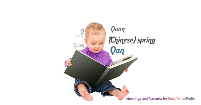 Meaning of the name Qan