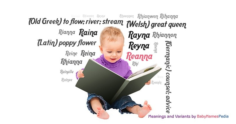 Meaning of the name Reanna