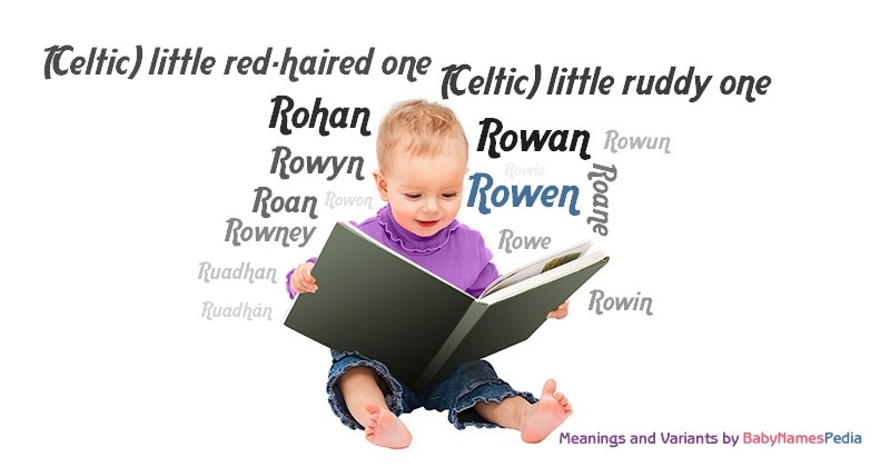 Meaning of the name Rowen