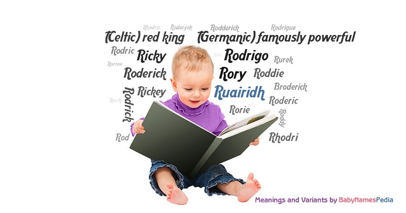 Meaning of the name Ruairidh