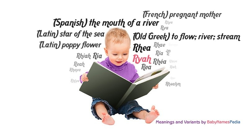 Meaning of the name Ryah