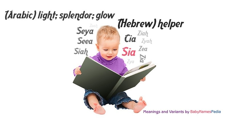 Meaning of the name Sia