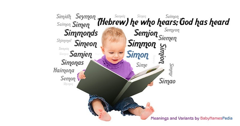 Meaning of the name Simon