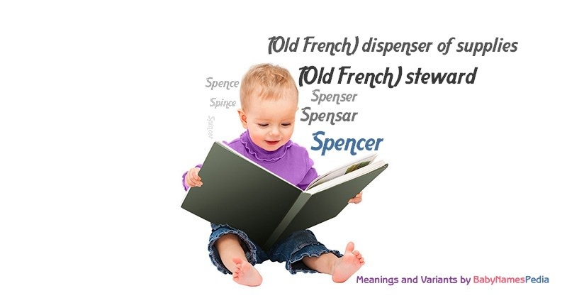 Meaning of the name Spencer