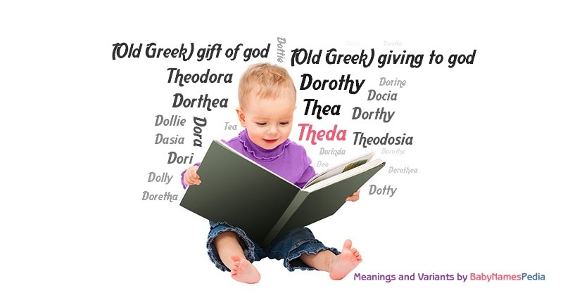 Meaning of the name Theda