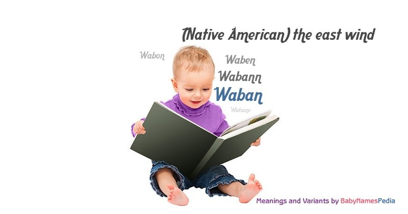 Meaning of the name Waban