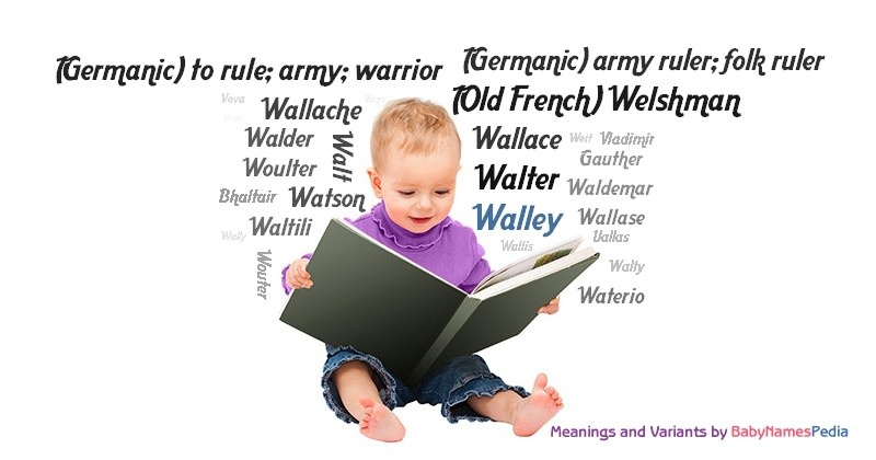 Meaning of the name Walley