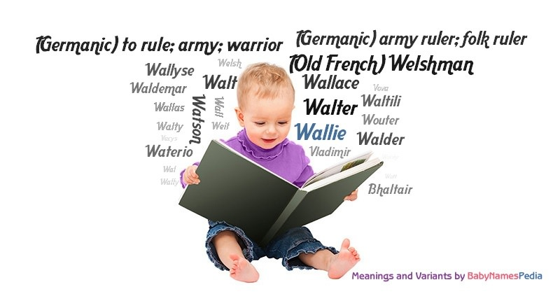 Meaning of the name Wallie