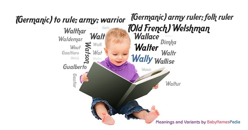 Meaning of the name Wally