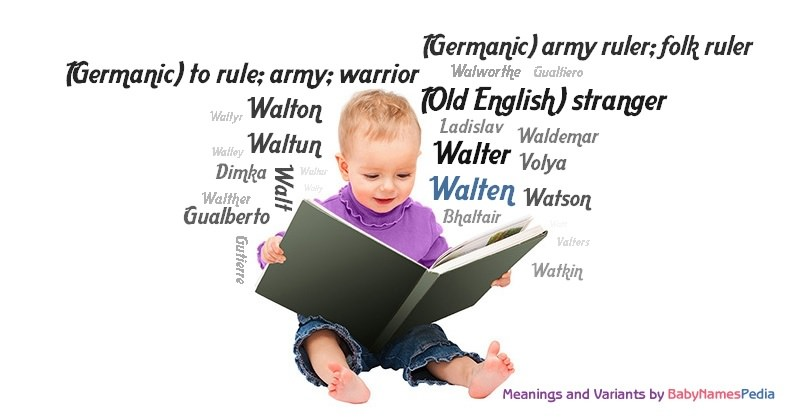 Meaning of the name Walten