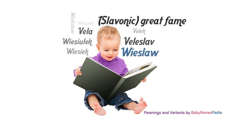 Meaning of the name Wieslaw