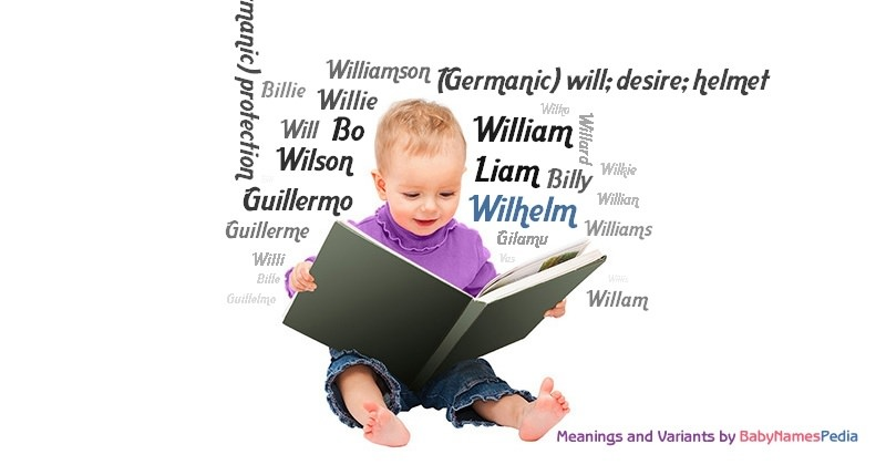 Meaning of the name Wilhelm