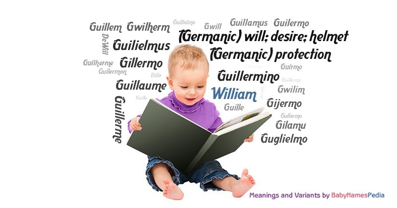 Meaning of the name William
